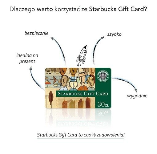starbucks score card New products - starbucks being a frontrunner in coffee industry it becomes a must to be ahead of the competition, specially in the age of.