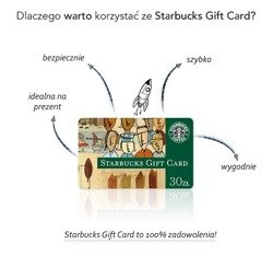 Starbucks POLAND Warsaw 2010 gift card collectors 100 PLN